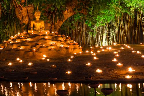 Tipos de meditación budista